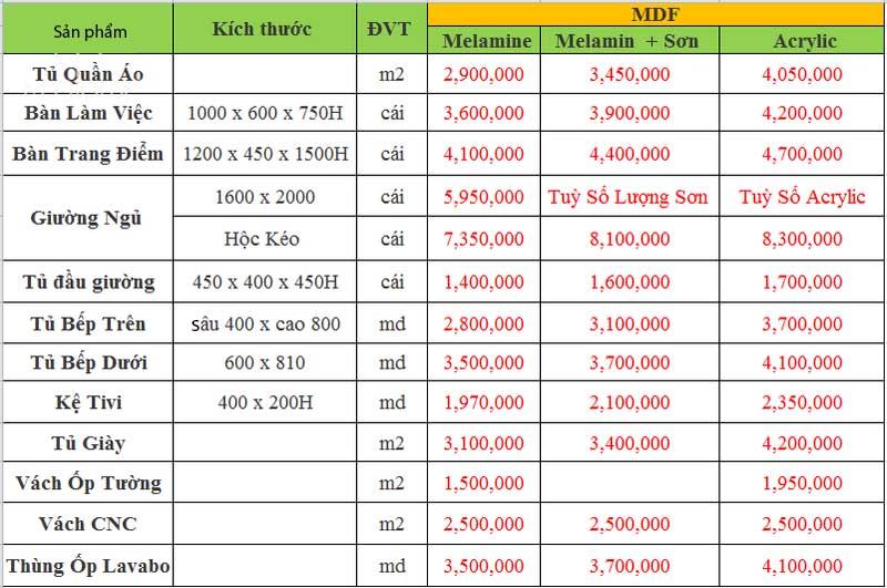 Bảng báo giá thi công nội thát trọn gói tại Đà lạt 2021