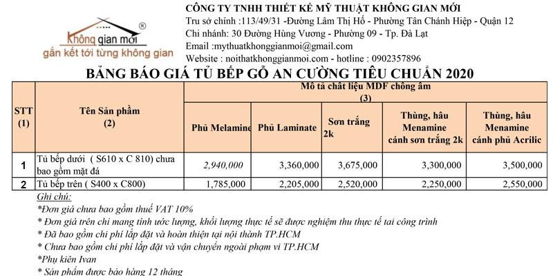 Bảng báo giá thi công tủ bếp gỗ công nghiệp năm 2020 tạiTp.HCM